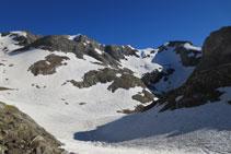 Continuació de la cresta d´Espases fins al pic Posets.